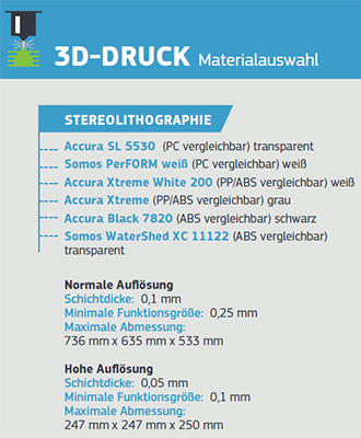 3D-Druck, Materialauswahl